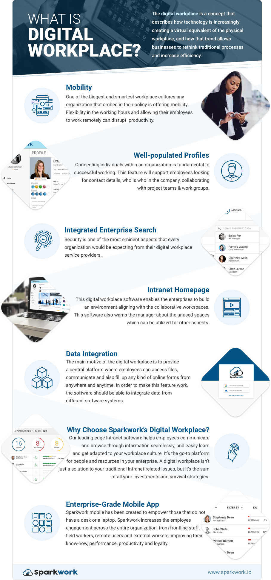 what-is-digital-workplace-features-sparkwork