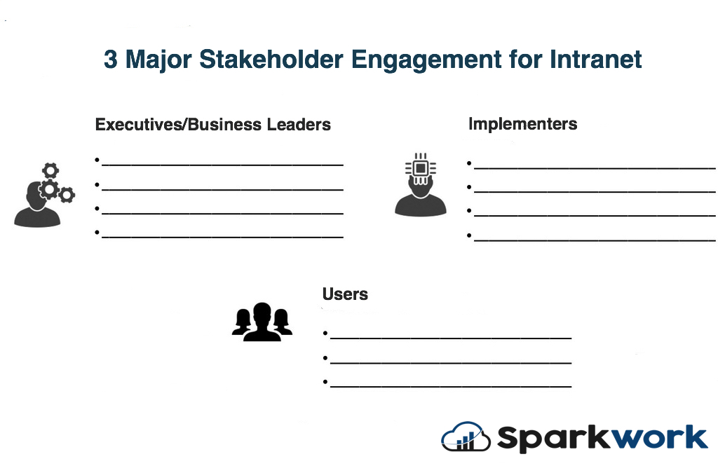 intranet-strategy-stakeholder-engagement-digital-workplace